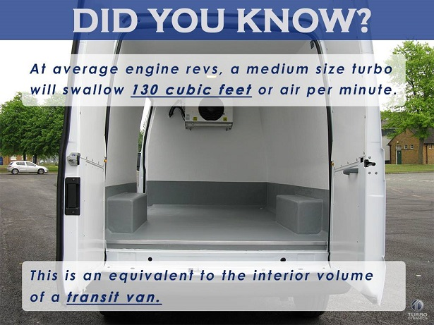 Turbocharger-Fact-1.jpg