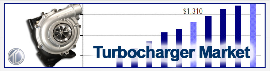 turbocharger-industry.jpg